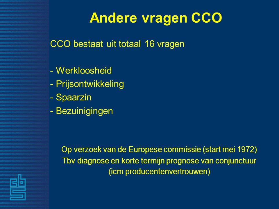 Andere vragen CCO CCO bestaat uit totaal 16 vragen - Werkloosheid - Prijsontwikkeling - Spaarzin - Bezuinigingen Op verzoek van de Europese commissie