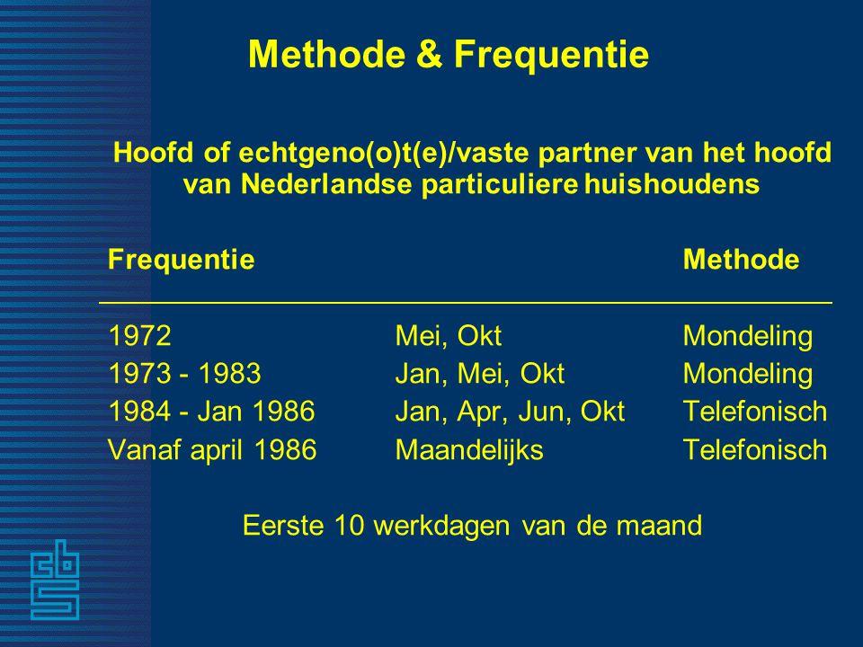 Methode & Frequentie Hoofd of echtgeno(o)t(e)/vaste partner van het hoofd van Nederlandse particuliere huishoudens FrequentieMethode 1972 Mei, OktMond