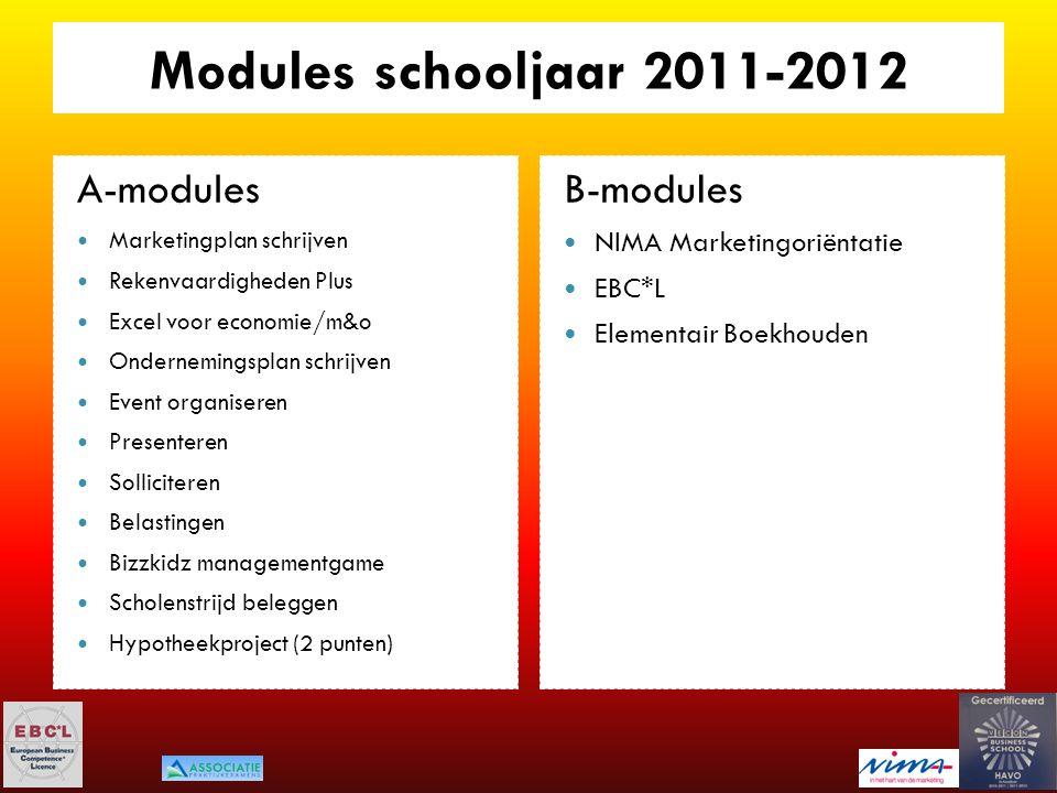 Modules schooljaar 2011-2012 A-modules Marketingplan schrijven Rekenvaardigheden Plus Excel voor economie/m&o Ondernemingsplan schrijven Event organis