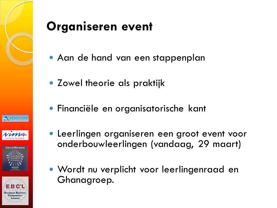 Organiseren event Aan de hand van een stappenplan Zowel theorie als praktijk Financiële en organisatorische kant Leerlingen organiseren een groot even