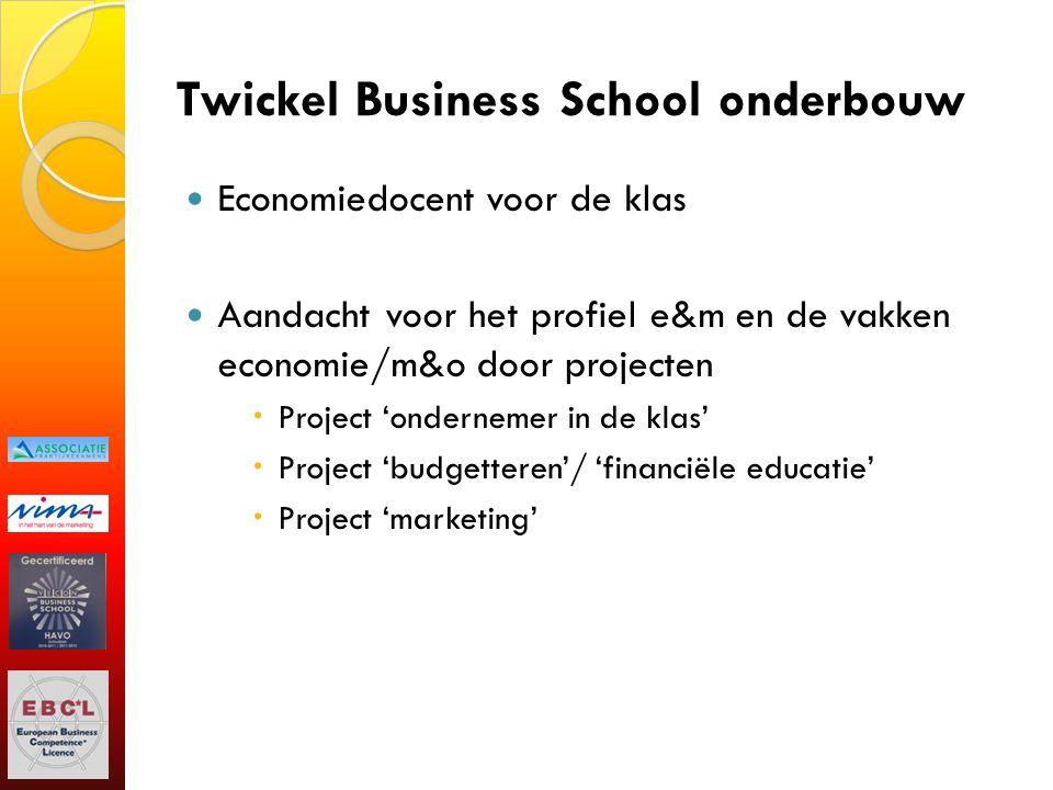 Twickel Business School onderbouw Economiedocent voor de klas Aandacht voor het profiel e&m en de vakken economie/m&o door projecten  Project 'ondern