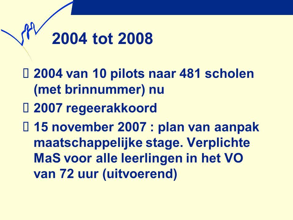 2004 tot 2008  2004 van 10 pilots naar 481 scholen (met brinnummer) nu  2007 regeerakkoord  15 november 2007 : plan van aanpak maatschappelijke sta