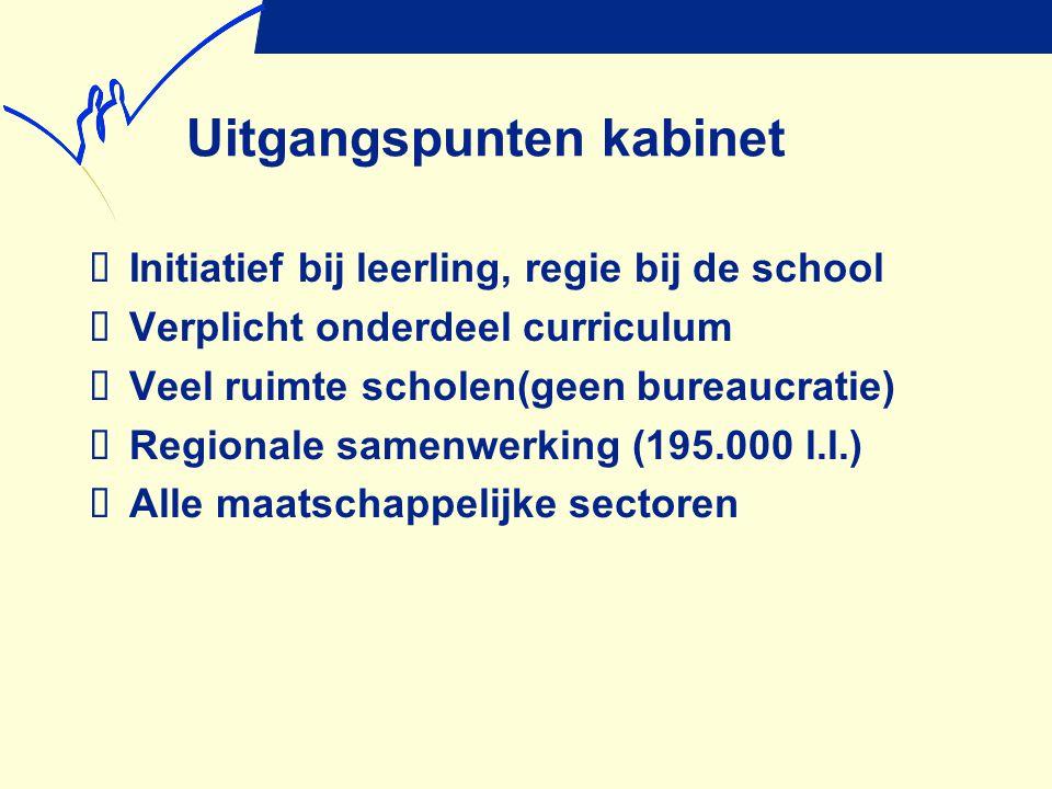 Uitgangspunten kabinet  Initiatief bij leerling, regie bij de school  Verplicht onderdeel curriculum  Veel ruimte scholen(geen bureaucratie)  Regi