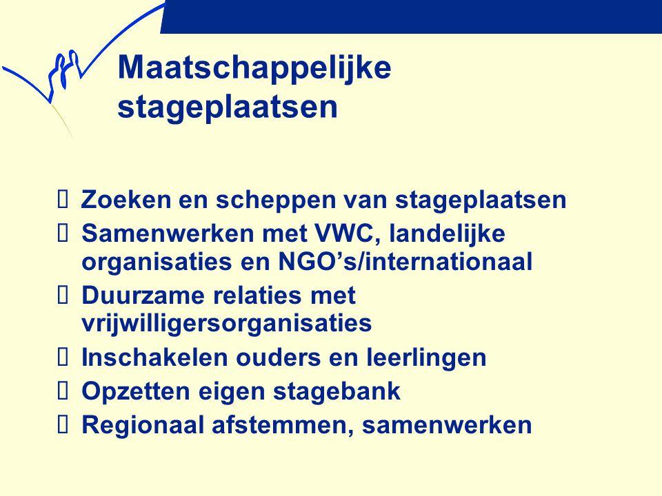 Maatschappelijke stageplaatsen  Zoeken en scheppen van stageplaatsen  Samenwerken met VWC, landelijke organisaties en NGO's/internationaal  Duurzam