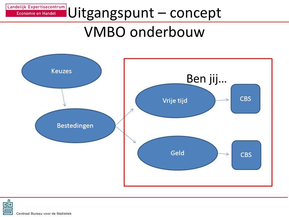 Ben jij… Uitgangspunt – concept VMBO onderbouw Keuzes Bestedingen Vrije tijd Geld CBS