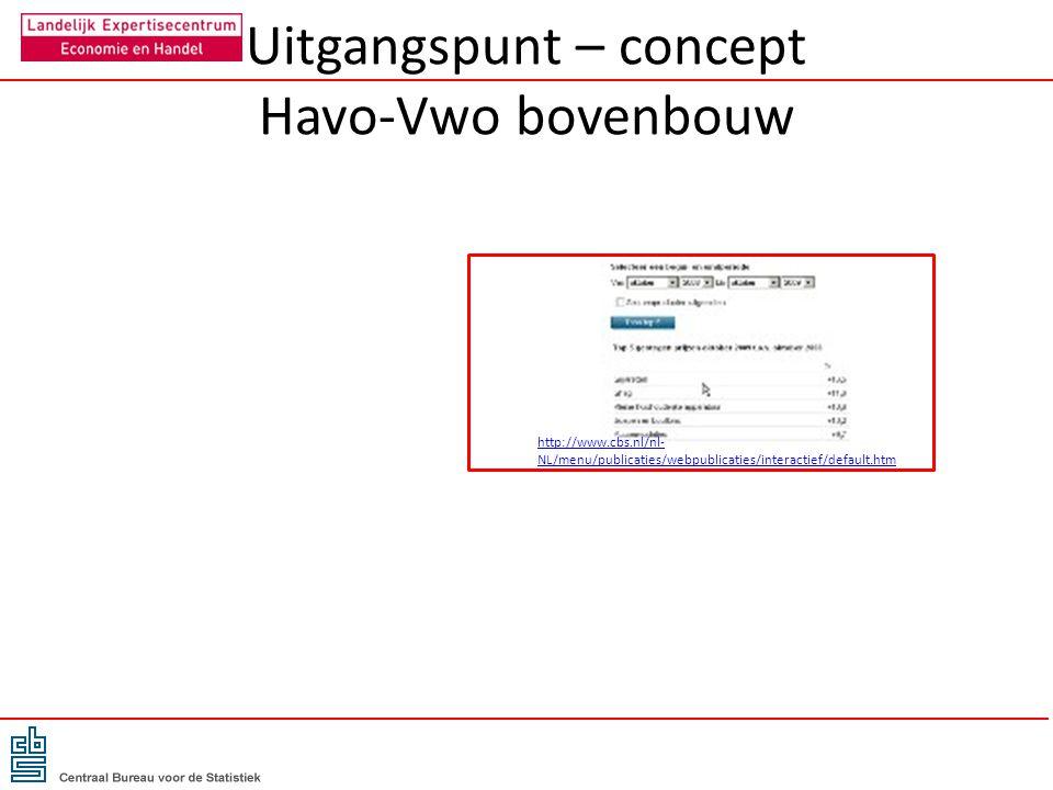 Uitgangspunt – concept Havo-Vwo bovenbouw http://www.cbs.nl/nl- NL/menu/publicaties/webpublicaties/interactief/default.htm