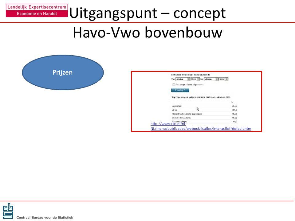 Uitgangspunt – concept Havo-Vwo bovenbouw http://www.cbs.nl/nl- NL/menu/publicaties/webpublicaties/interactief/default.htm Prijzen