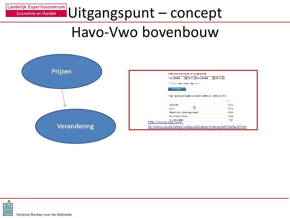 Uitgangspunt – concept Havo-Vwo bovenbouw http://www.cbs.nl/nl- NL/menu/publicaties/webpublicaties/interactief/default.htm Prijzen Verandering