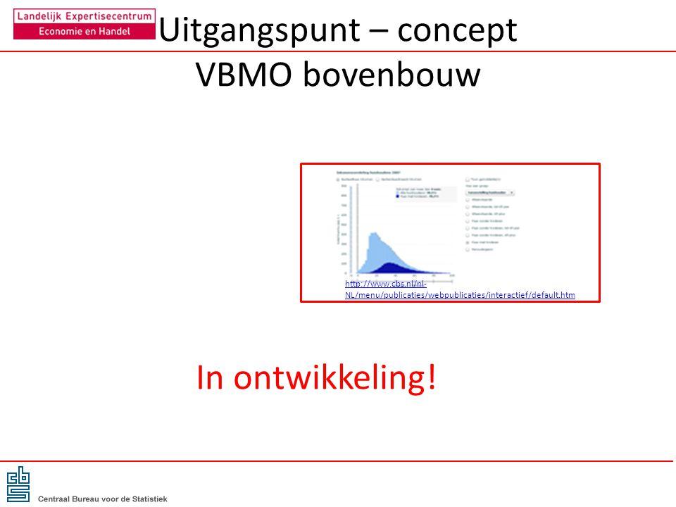 Uitgangspunt – concept VBMO bovenbouw http://www.cbs.nl/nl- NL/menu/publicaties/webpublicaties/interactief/default.htm In ontwikkeling!