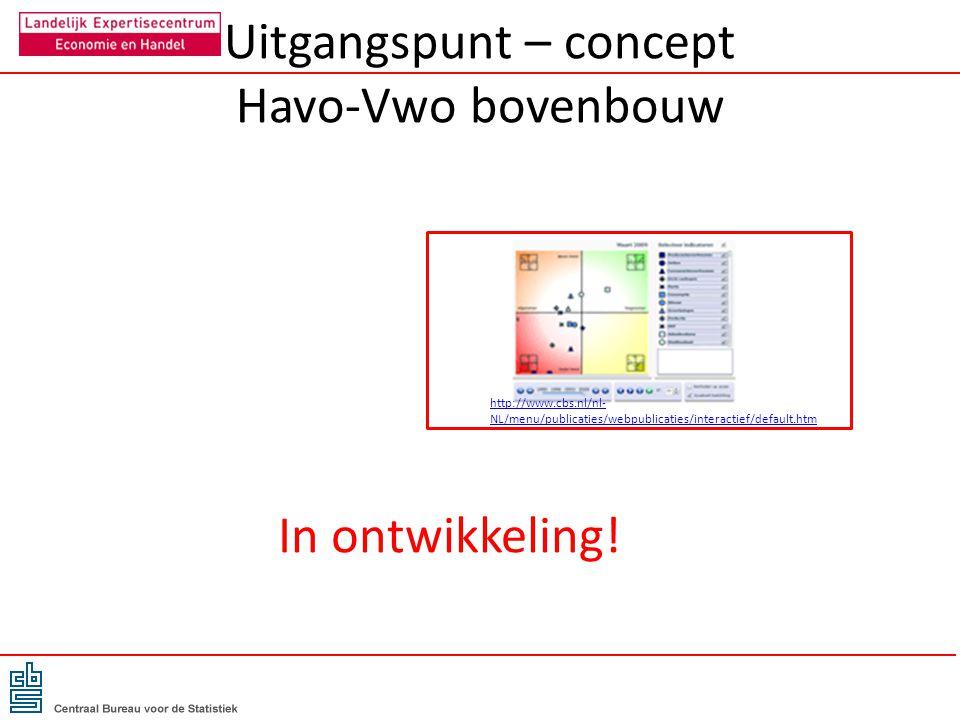 Uitgangspunt – concept Havo-Vwo bovenbouw http://www.cbs.nl/nl- NL/menu/publicaties/webpublicaties/interactief/default.htm In ontwikkeling!