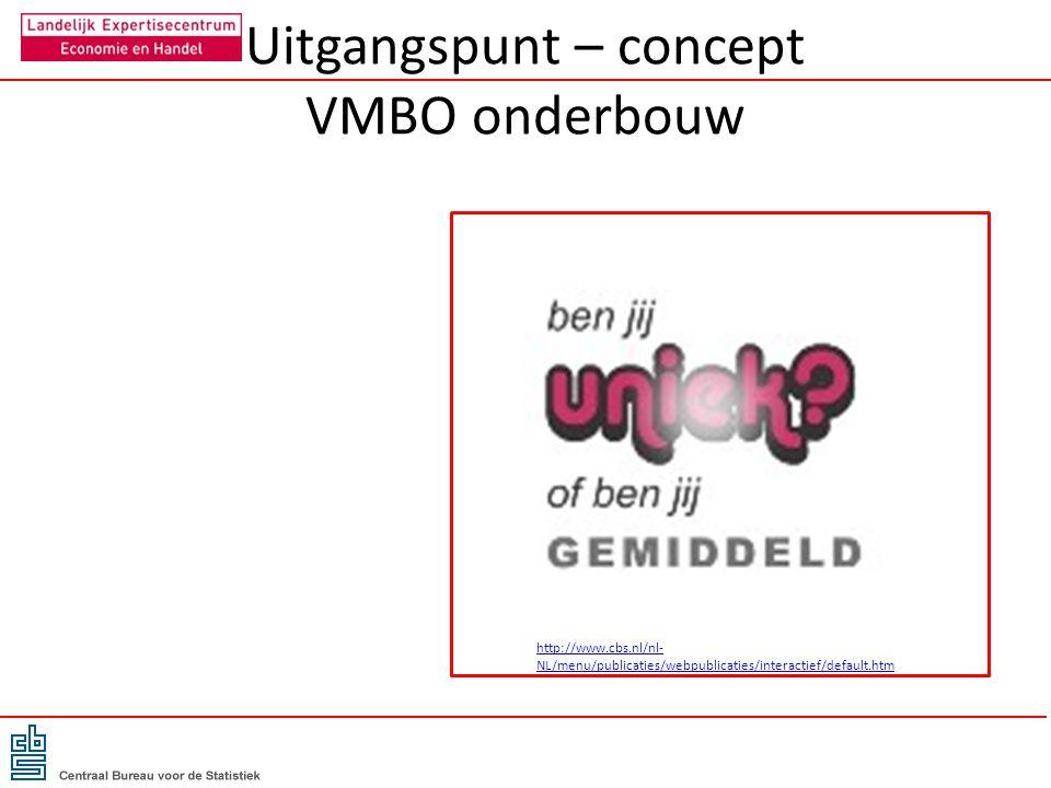 Uitgangspunt – concept VMBO onderbouw http://www.cbs.nl/nl- NL/menu/publicaties/webpublicaties/interactief/default.htm