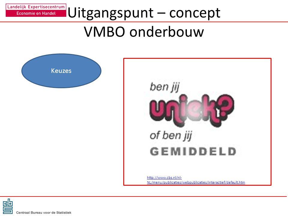 Uitgangspunt – concept VMBO onderbouw Keuzes http://www.cbs.nl/nl- NL/menu/publicaties/webpublicaties/interactief/default.htm