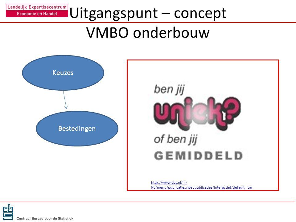 Uitgangspunt – concept VMBO onderbouw Keuzes Bestedingen http://www.cbs.nl/nl- NL/menu/publicaties/webpublicaties/interactief/default.htm