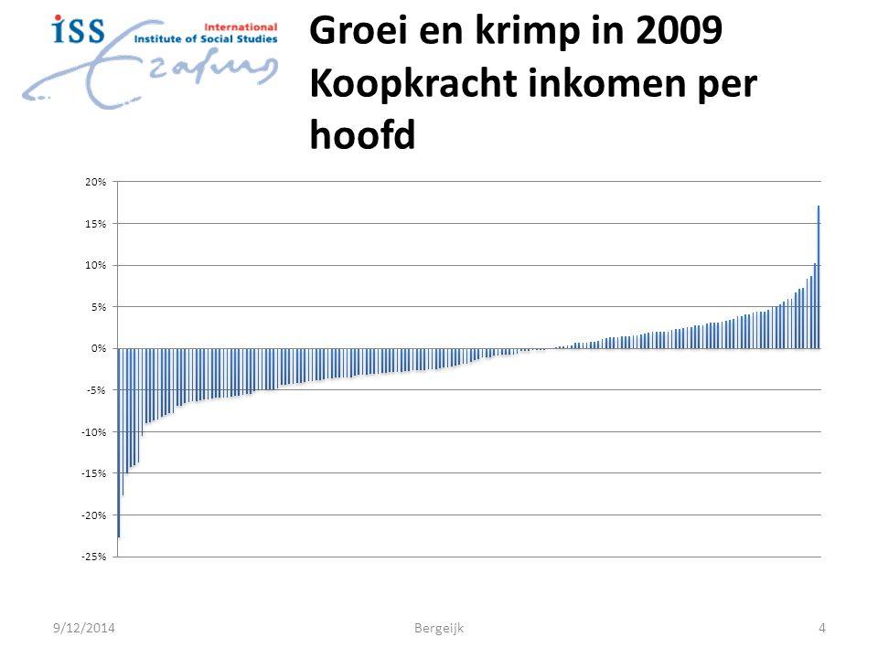Groei en krimp in 2009 Koopkracht inkomen per hoofd 9/12/2014Bergeijk4