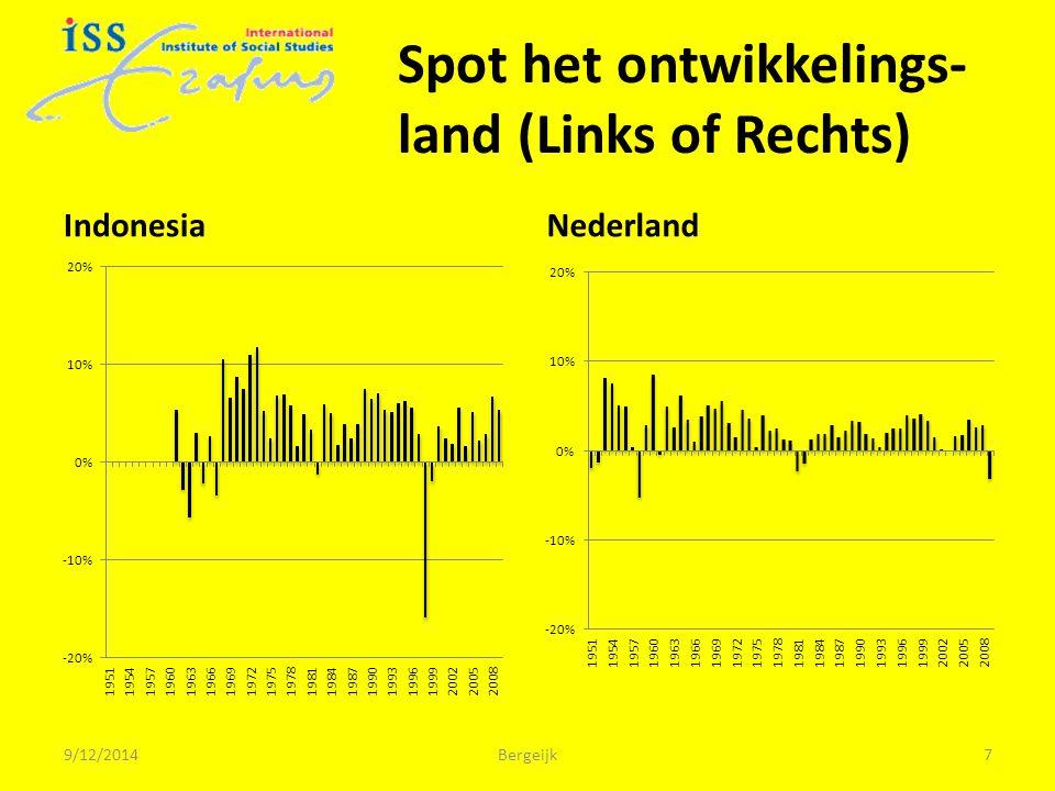 Spot het ontwikkelings- land (Links of Rechts) IndonesiaNederland 9/12/2014Bergeijk7