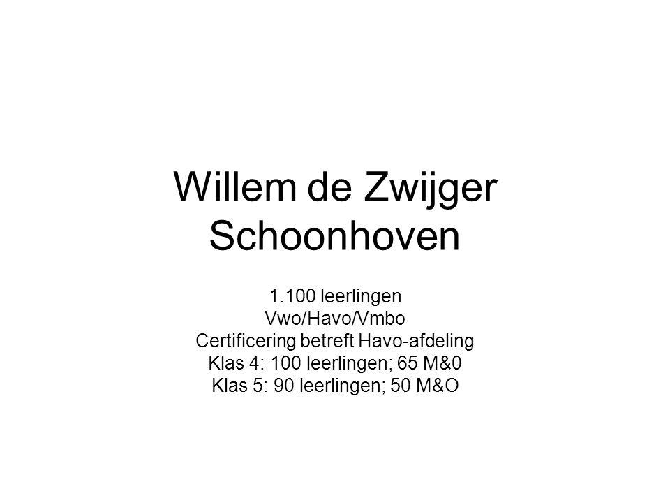 Willem de Zwijger Schoonhoven 1.100 leerlingen Vwo/Havo/Vmbo Certificering betreft Havo-afdeling Klas 4: 100 leerlingen; 65 M&0 Klas 5: 90 leerlingen;