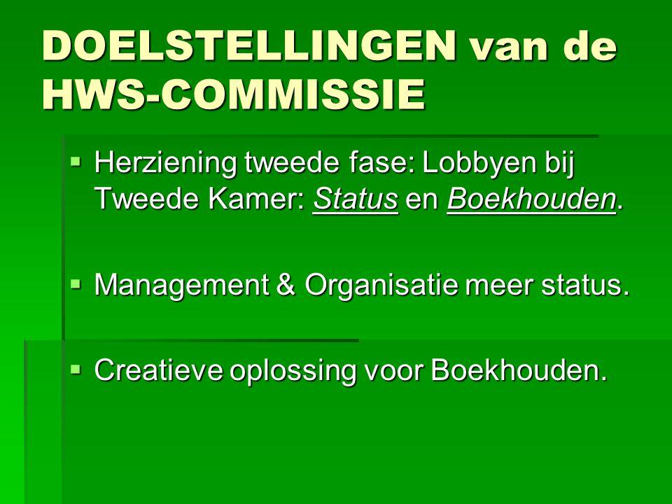 DOELSTELLINGEN van de HWS-COMMISSIE  Herziening tweede fase: Lobbyen bij Tweede Kamer: Status en Boekhouden.