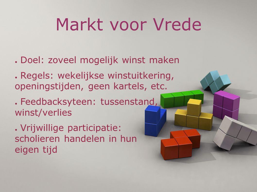 Markt voor Vrede ● Doel: zoveel mogelijk winst maken ● Regels: wekelijkse winstuitkering, openingstijden, geen kartels, etc.