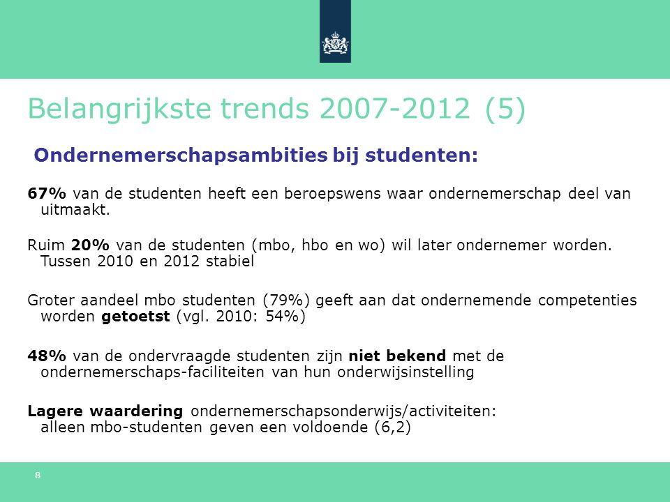 8 Belangrijkste trends 2007-2012 (5) 67% van de studenten heeft een beroepswens waar ondernemerschap deel van uitmaakt.
