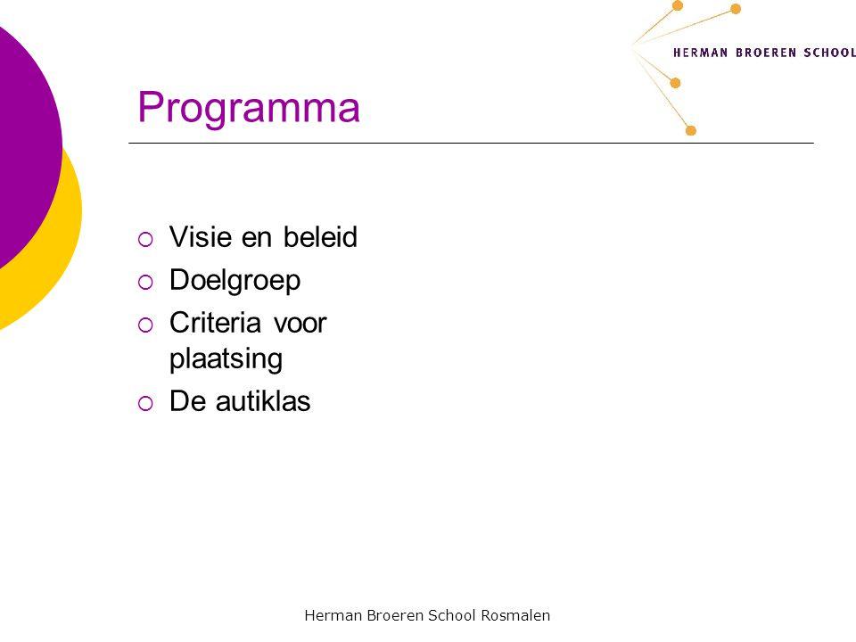 Herman Broeren School Rosmalen Continuïteit en toepasbaarheid (zwembad, gymzaal)