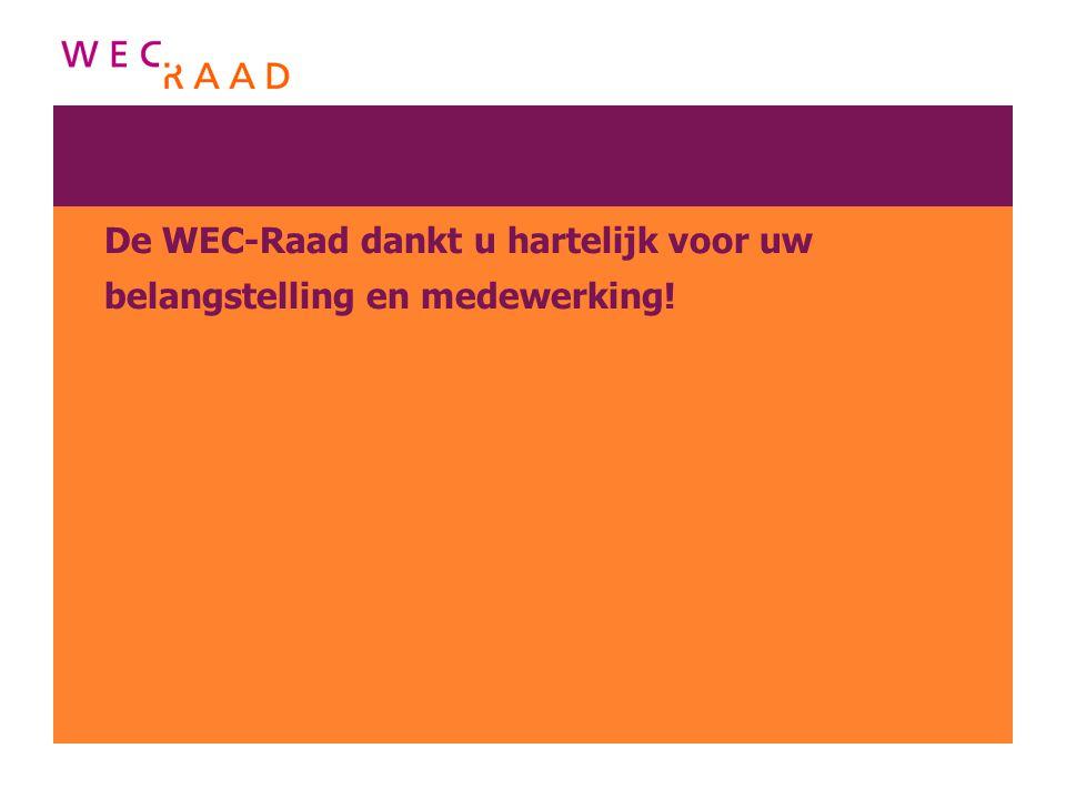 De WEC-Raad dankt u hartelijk voor uw belangstelling en medewerking!
