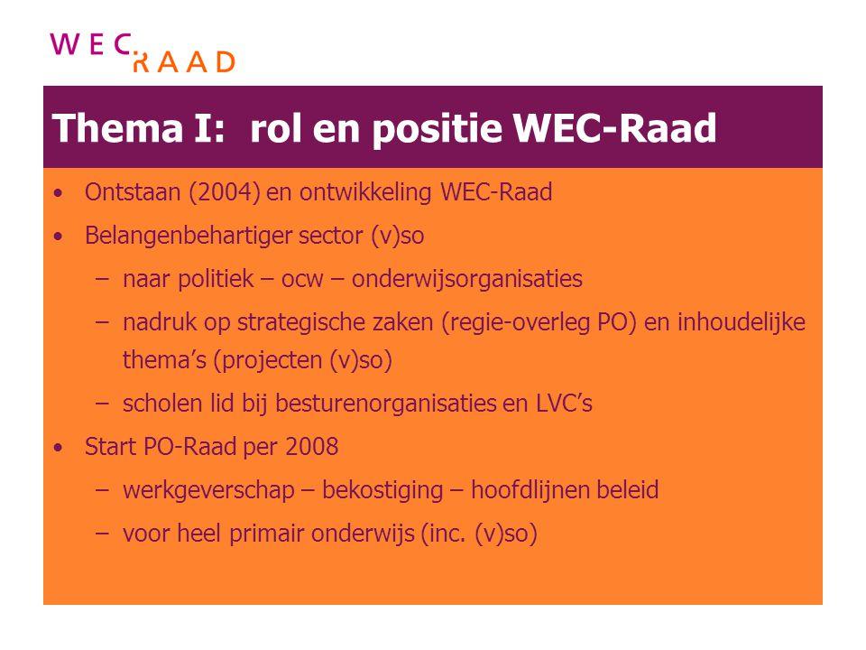 Thema I: rol en positie WEC-Raad Ontstaan (2004) en ontwikkeling WEC-Raad Belangenbehartiger sector (v)so –naar politiek – ocw – onderwijsorganisaties