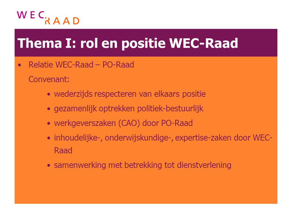 Thema I: rol en positie WEC-Raad Relatie WEC-Raad – PO-Raad Convenant: wederzijds respecteren van elkaars positie gezamenlijk optrekken politiek-bestu