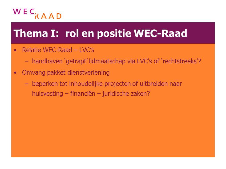 Thema I: rol en positie WEC-Raad Relatie WEC-Raad – LVC's –handhaven 'getrapt' lidmaatschap via LVC's of 'rechtstreeks'? Omvang pakket dienstverlening