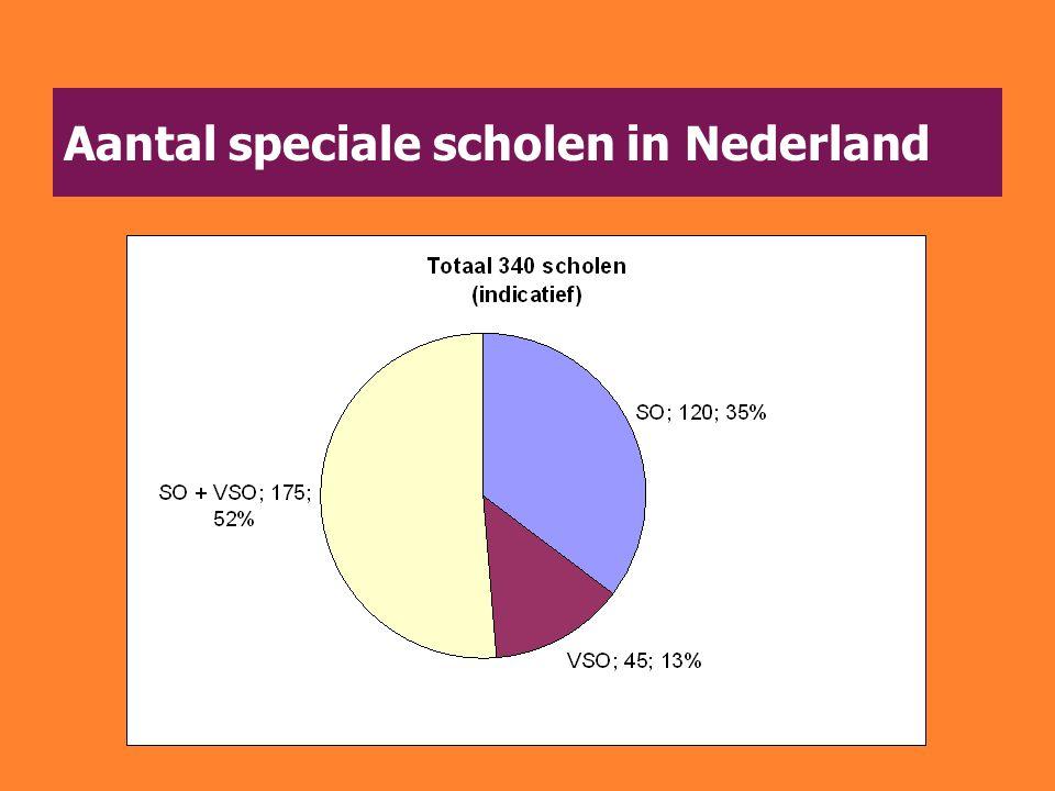 Aantal speciale scholen in Nederland