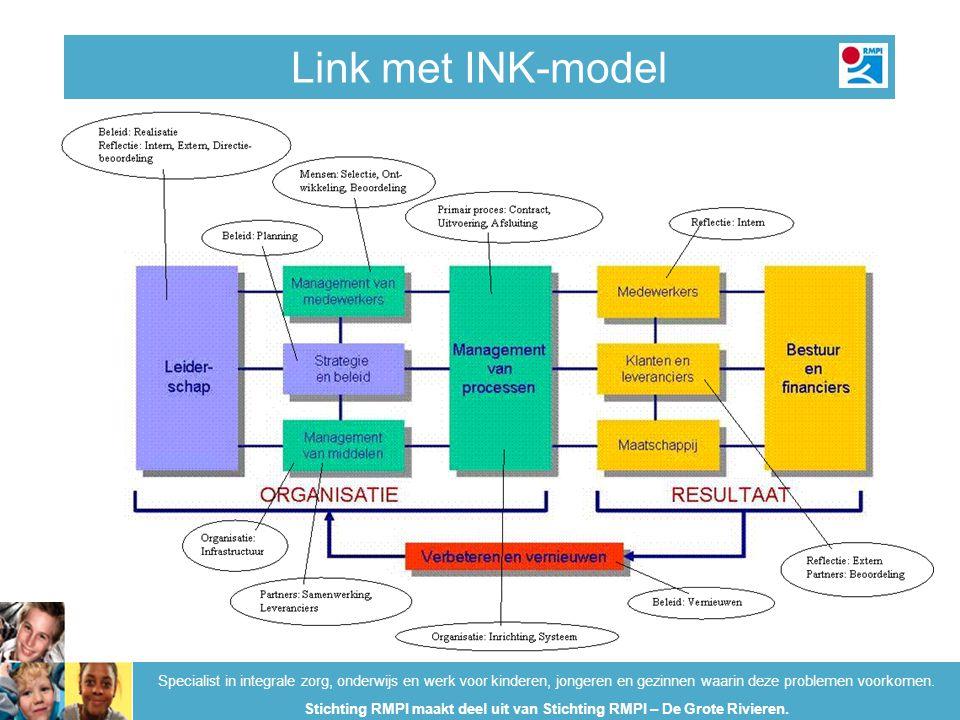Link met INK-model Specialist in integrale zorg, onderwijs en werk voor kinderen, jongeren en gezinnen waarin deze problemen voorkomen. Stichting RMPI