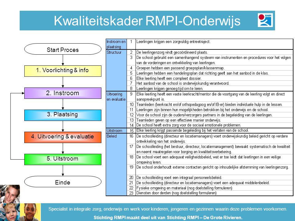 Kwaliteitskader RMPI-Onderwijs Specialist in integrale zorg, onderwijs en werk voor kinderen, jongeren en gezinnen waarin deze problemen voorkomen. St