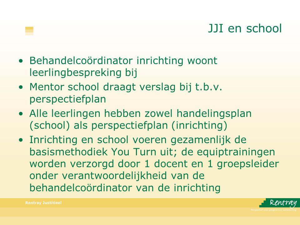 JJI en school Behandelcoördinator inrichting woont leerlingbespreking bij Mentor school draagt verslag bij t.b.v.