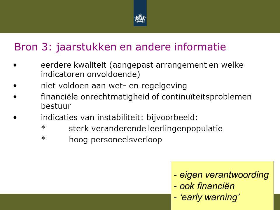 Bron 3: jaarstukken en andere informatie eerdere kwaliteit (aangepast arrangement en welke indicatoren onvoldoende) niet voldoen aan wet- en regelgevi