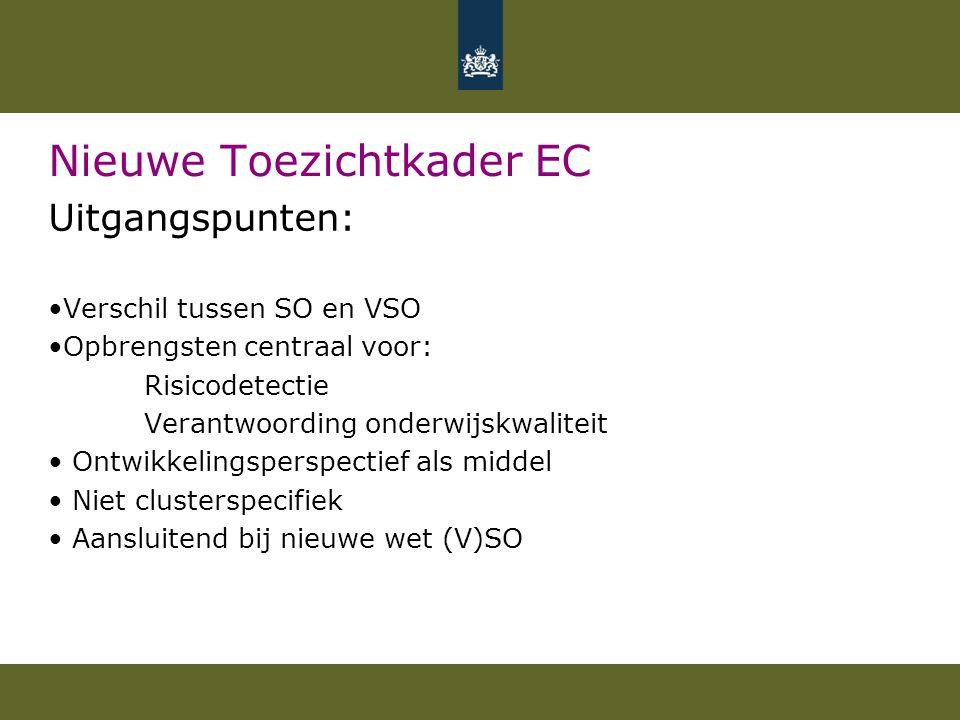 Nieuwe Toezichtkader EC Uitgangspunten: Verschil tussen SO en VSO Opbrengsten centraal voor: Risicodetectie Verantwoording onderwijskwaliteit Ontwikke