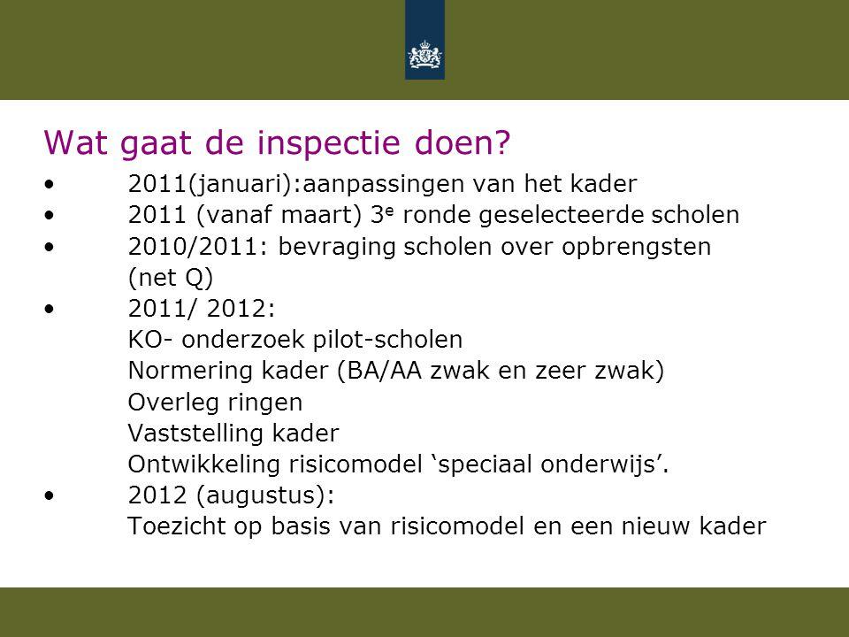 Wat gaat de inspectie doen? 2011(januari):aanpassingen van het kader 2011 (vanaf maart) 3 e ronde geselecteerde scholen 2010/2011: bevraging scholen o