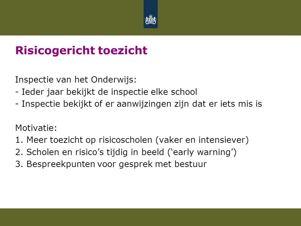 Risicogericht toezicht Inspectie van het Onderwijs: - Ieder jaar bekijkt de inspectie elke school - Inspectie bekijkt of er aanwijzingen zijn dat er i
