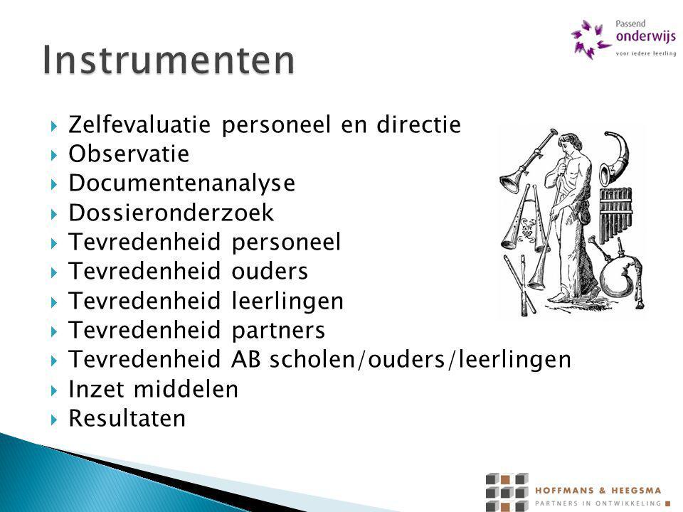  Zelfevaluatie personeel en directie  Observatie  Documentenanalyse  Dossieronderzoek  Tevredenheid personeel  Tevredenheid ouders  Tevredenheid leerlingen  Tevredenheid partners  Tevredenheid AB scholen/ouders/leerlingen  Inzet middelen  Resultaten