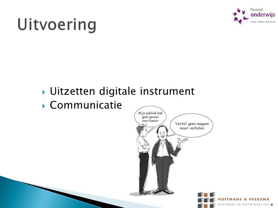  Uitzetten digitale instrument  Communicatie