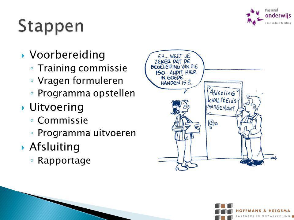  Voorbereiding ◦ Training commissie ◦ Vragen formuleren ◦ Programma opstellen  Uitvoering ◦ Commissie ◦ Programma uitvoeren  Afsluiting ◦ Rapportage