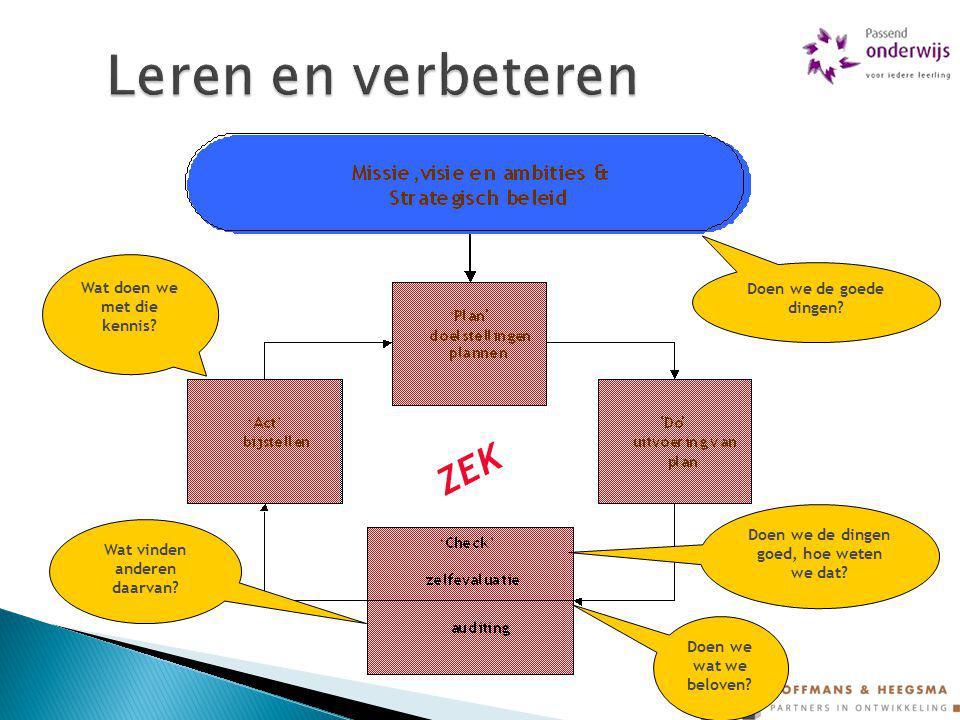  Standaardrapportage  Benchmark  Wat zijn de echte problemen achter de antwoorden.