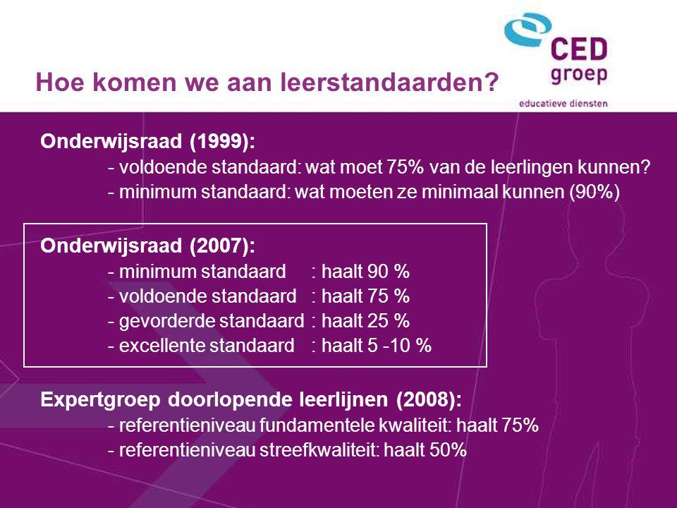 Onderwijsraad (1999): - voldoende standaard: wat moet 75% van de leerlingen kunnen? - minimum standaard: wat moeten ze minimaal kunnen (90%) Onderwijs