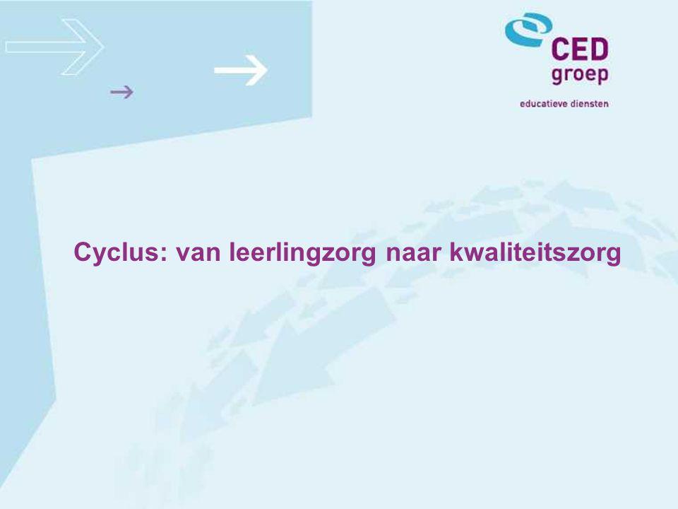 Cyclus: van leerlingzorg naar kwaliteitszorg
