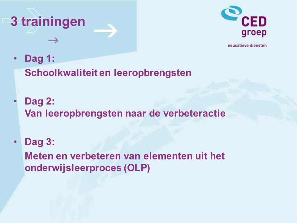 3 trainingen Dag 1: Schoolkwaliteit en leeropbrengsten Dag 2: Van leeropbrengsten naar de verbeteractie Dag 3: Meten en verbeteren van elementen uit h