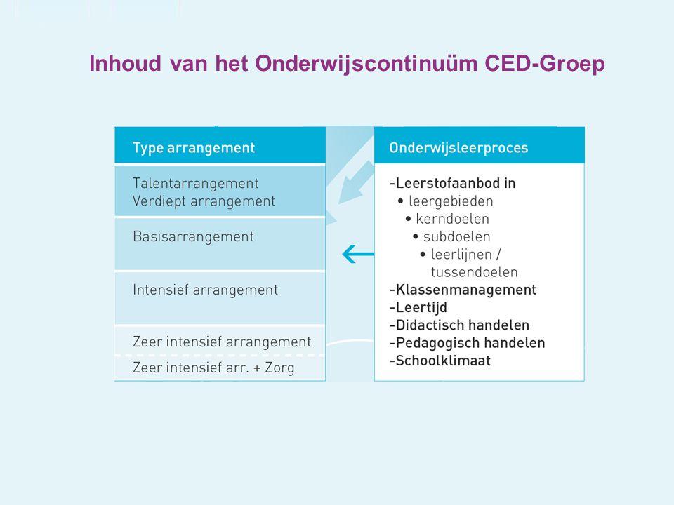 Inhoud van het Onderwijscontinuüm CED-Groep