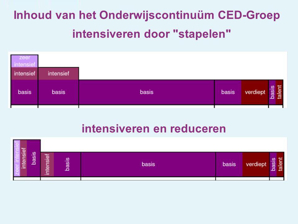 Inhoud van het Onderwijscontinuüm CED-Groep intensiveren door