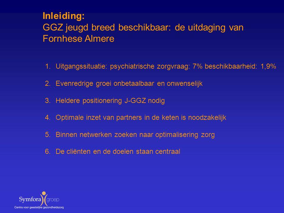 Inleiding: GGZ jeugd breed beschikbaar: de uitdaging van Fornhese Almere 1.Uitgangssituatie: psychiatrische zorgvraag: 7% beschikbaarheid: 1,9% 2.Even
