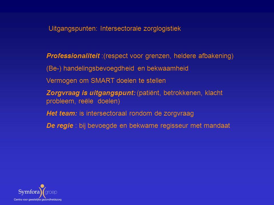 Uitgangspunten: Intersectorale zorglogistiek Professionaliteit :(respect voor grenzen, heldere afbakening) (Be-) handelingsbevoegdheid en bekwaamheid Vermogen om SMART doelen te stellen Zorgvraag is uitgangspunt: (patiënt, betrokkenen, klacht probleem, reële doelen) Het team: is intersectoraal rondom de zorgvraag De regie : bij bevoegde en bekwame regisseur met mandaat