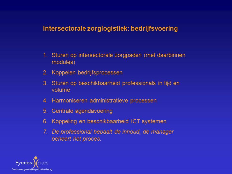Intersectorale zorglogistiek: bedrijfsvoering 1.Sturen op intersectorale zorgpaden (met daarbinnen modules) 2.Koppelen bedrijfsprocessen 3.Sturen op b