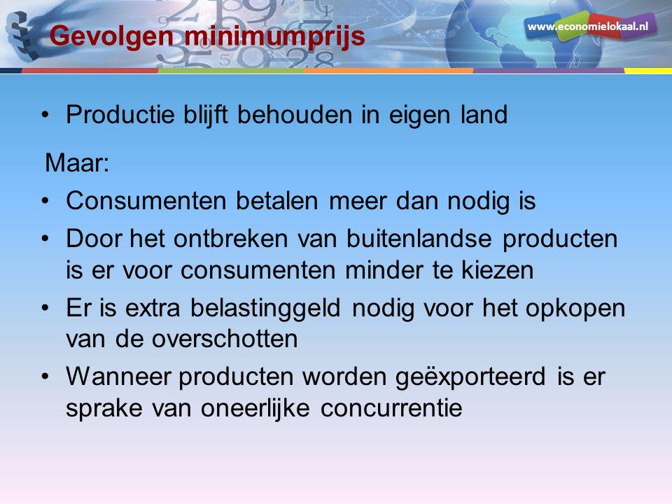 www.economielokaal.nl Verwerkingsopgave hoeveelheid × 1.000 prijs 200 400 600 800 1000 50100150200250 QvQv QaQa Marktmodel in de uitgangssituatie: Q v = -¼P + 250 Q a = ½P – 100 Wereldmarktprijs van €350 Minimumprijs van €600 Bereken:  De omvang van het aanbod- overschot  De kosten voor het in stand houden van deze minimum- prijs  De minimale hoogte van de invoerheffing van buitenlandse substituten