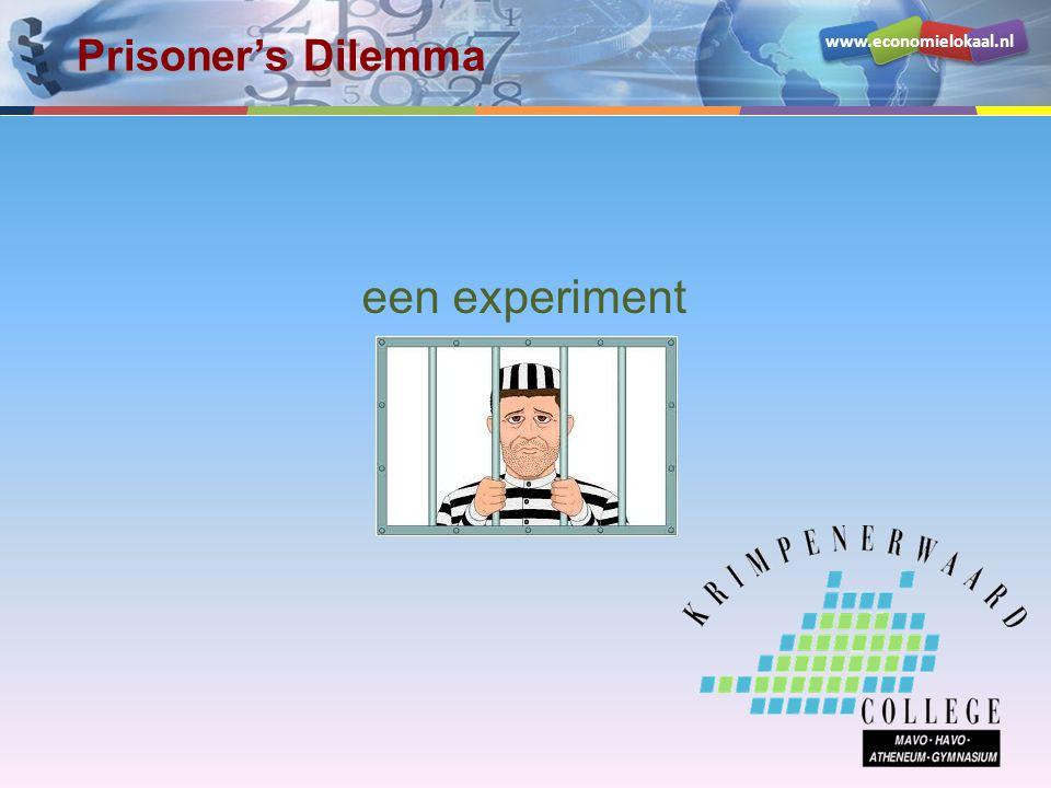 www.economielokaal.nl een experiment Prisoner's Dilemma